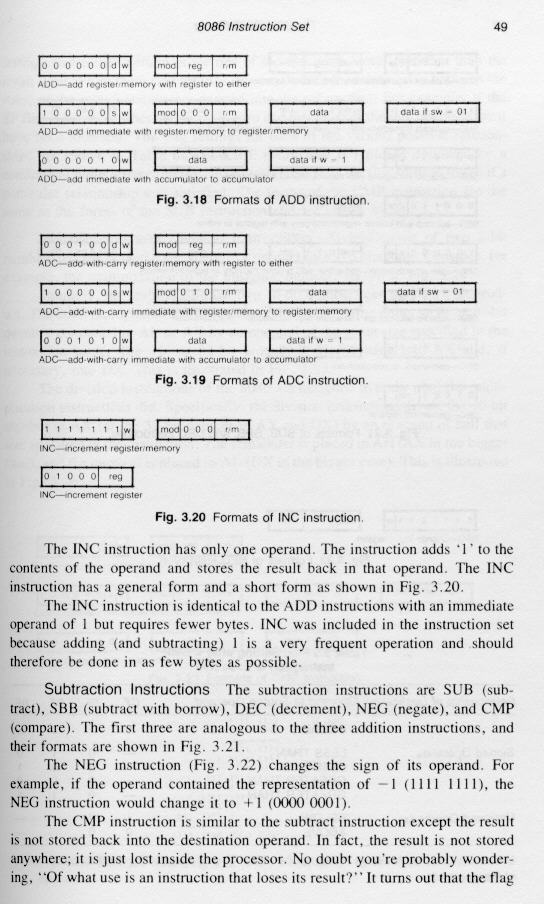 The 8086 Primer